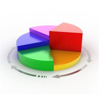 Giới thiệu công cụ kết chuyển dữ liệu
